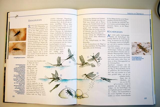 knjiga-das-ist-fliegenfischen-unutra