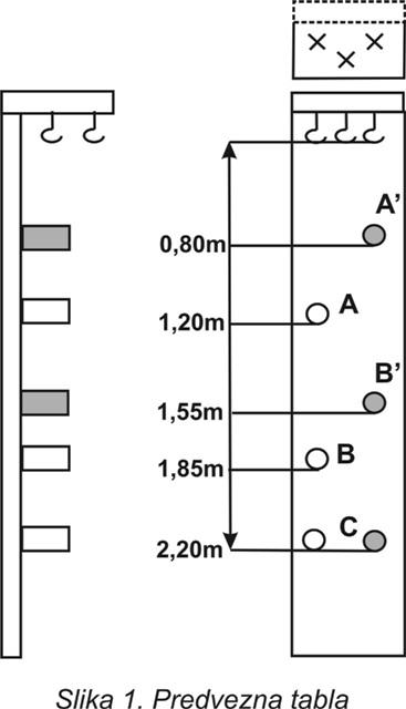 predvezna tabla