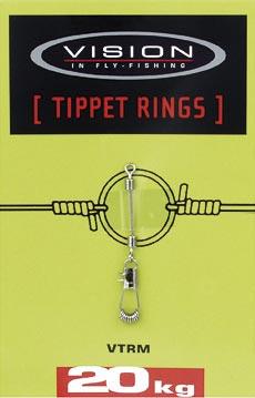 Tippet-Rings