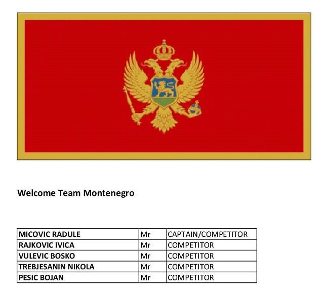 montenegro-tim-web