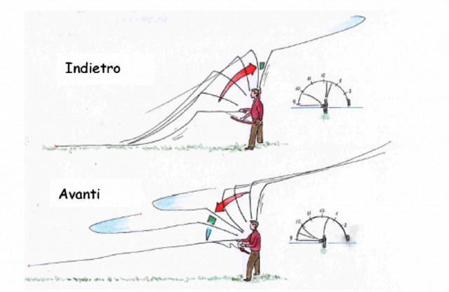 Fly Fishing Alla Valsesiana